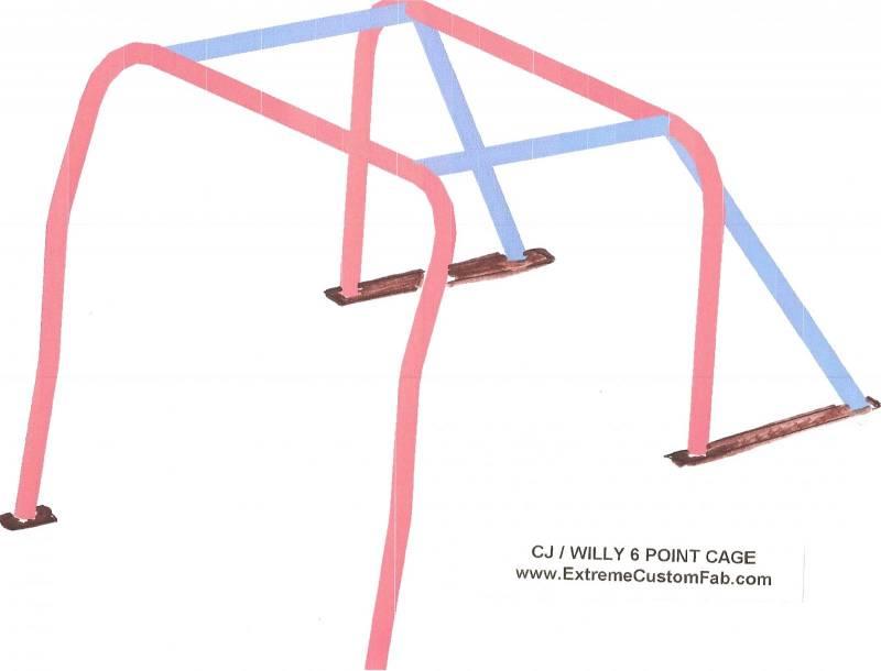 CJ roll bar, cj roll cage, cj2 roll bar,cj2 roll cage, jeep